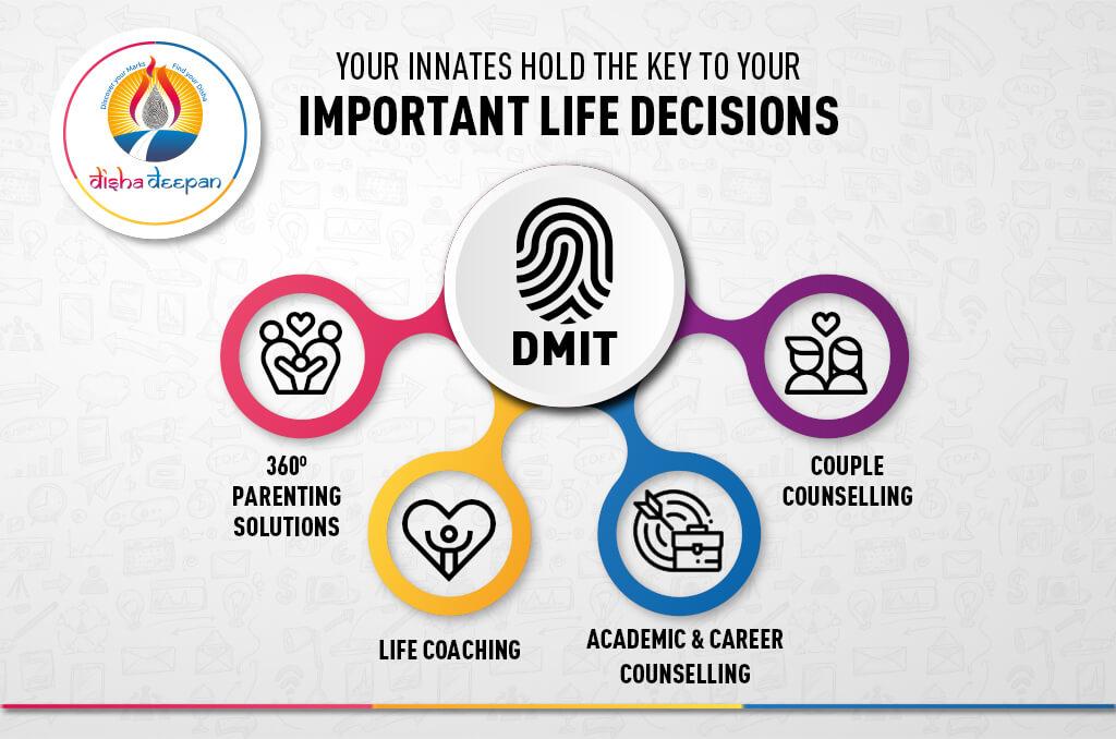 DMIT Important Life Decisions