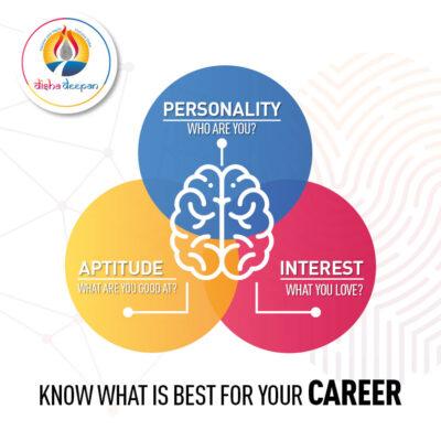 Alternative Career Options 2